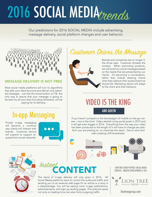 SocialMediaTrends-1159x1500