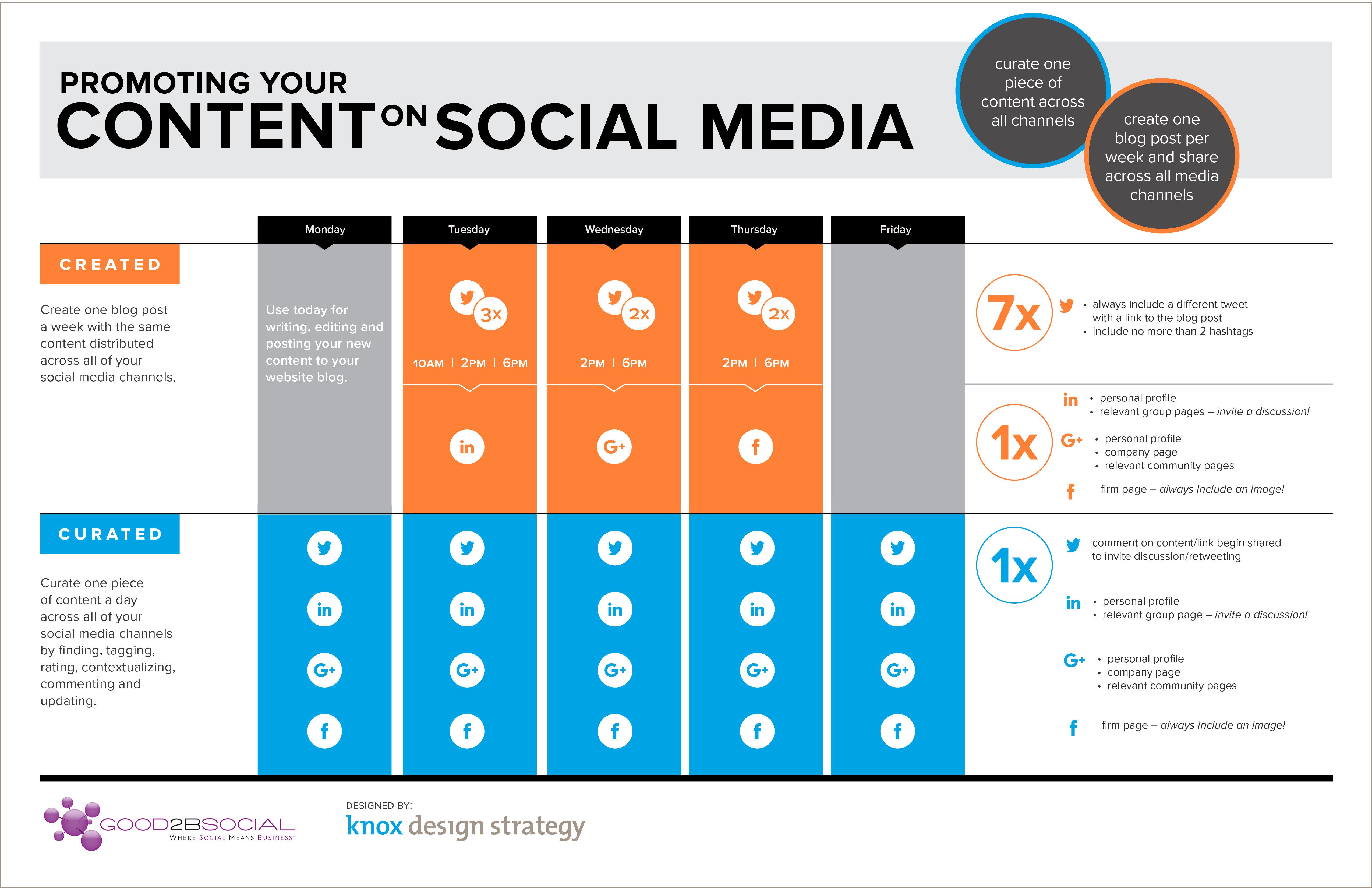 Knox-Design-Strategy-Social-Media-Promotion_conver